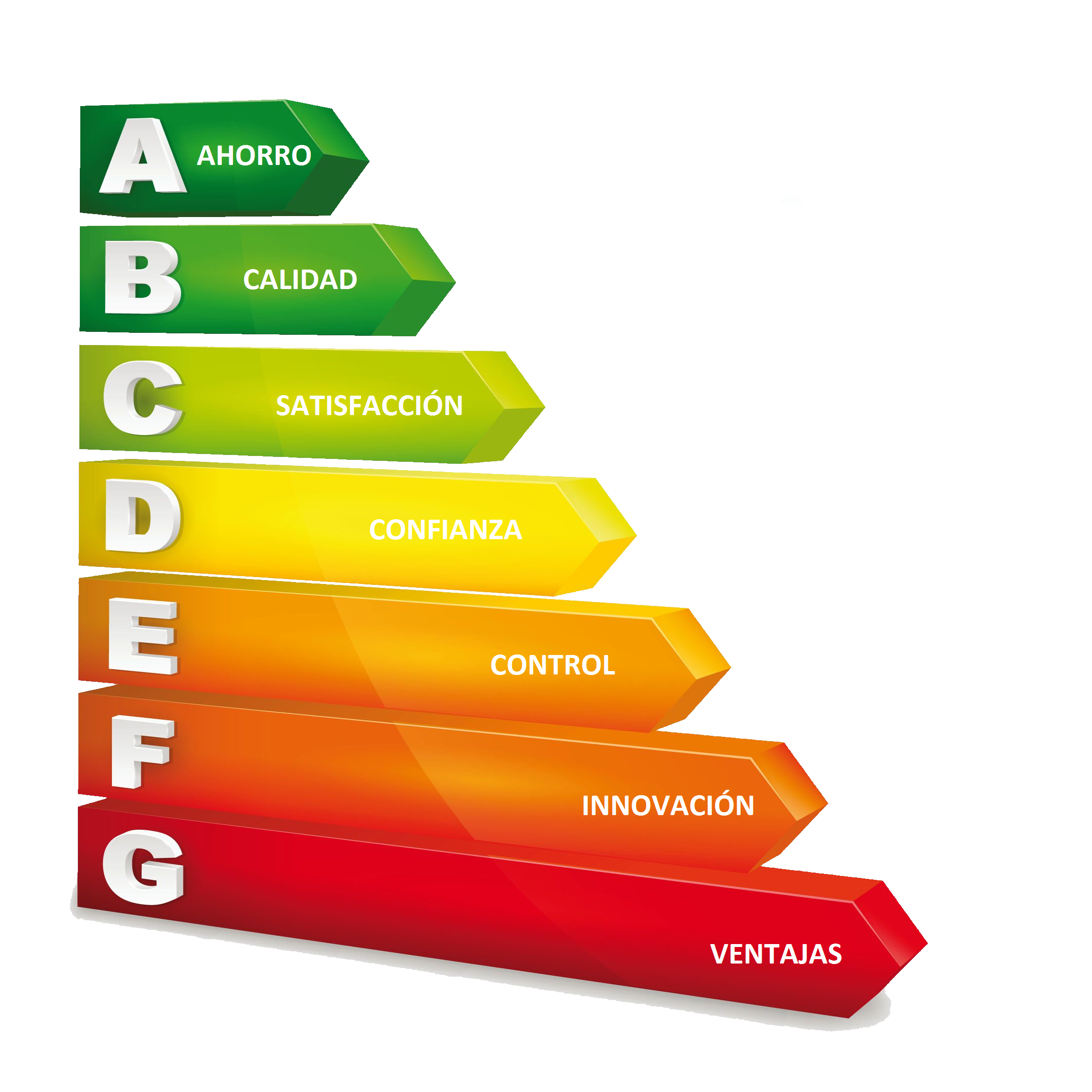 Etiqueta de Eficiencia Energetica